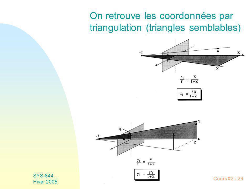 On retrouve les coordonnées par triangulation (triangles semblables)