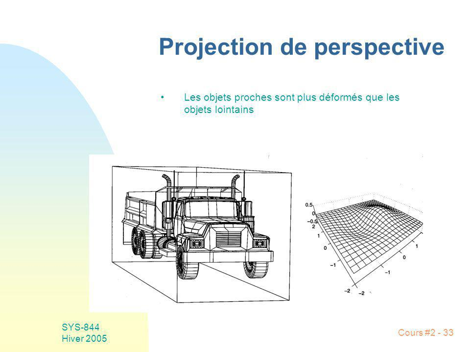 Projection de perspective