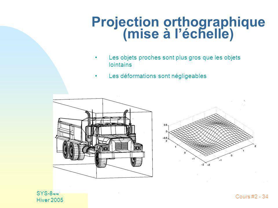Projection orthographique (mise à l'échelle)