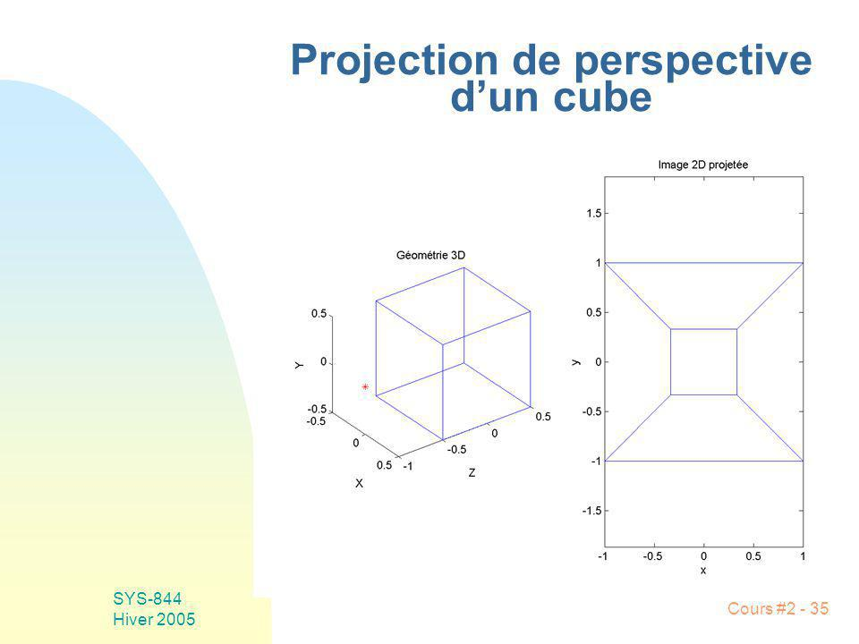 Projection de perspective d'un cube