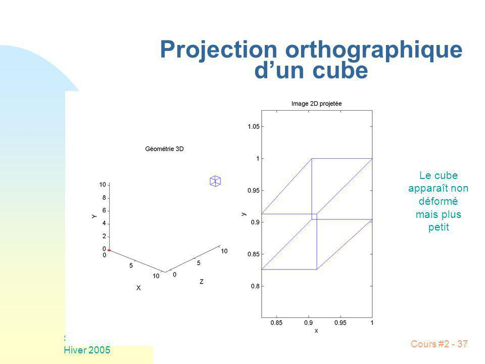 Projection orthographique d'un cube