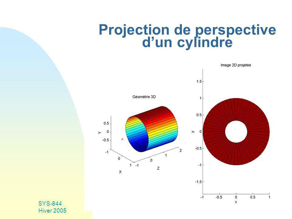 Projection de perspective d'un cylindre