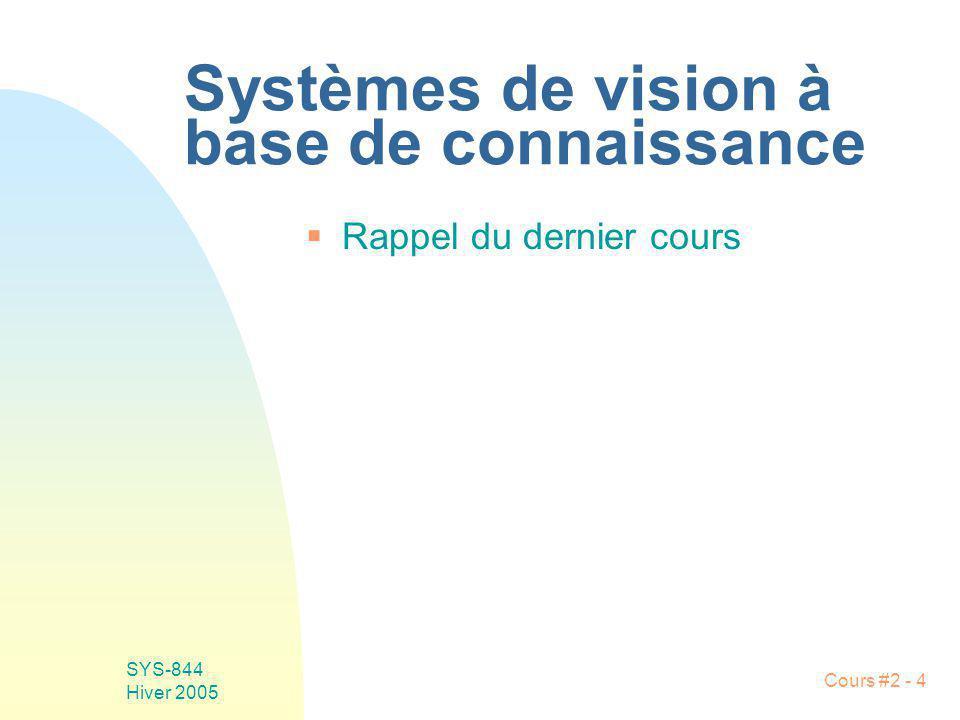 Systèmes de vision à base de connaissance