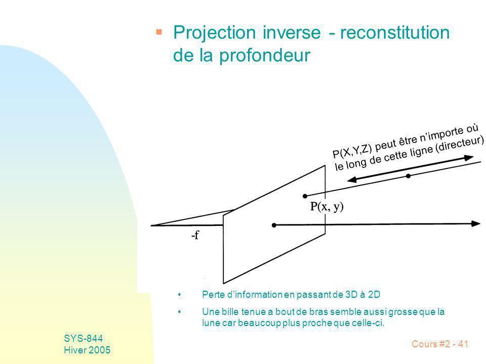 Projection inverse - reconstitution de la profondeur