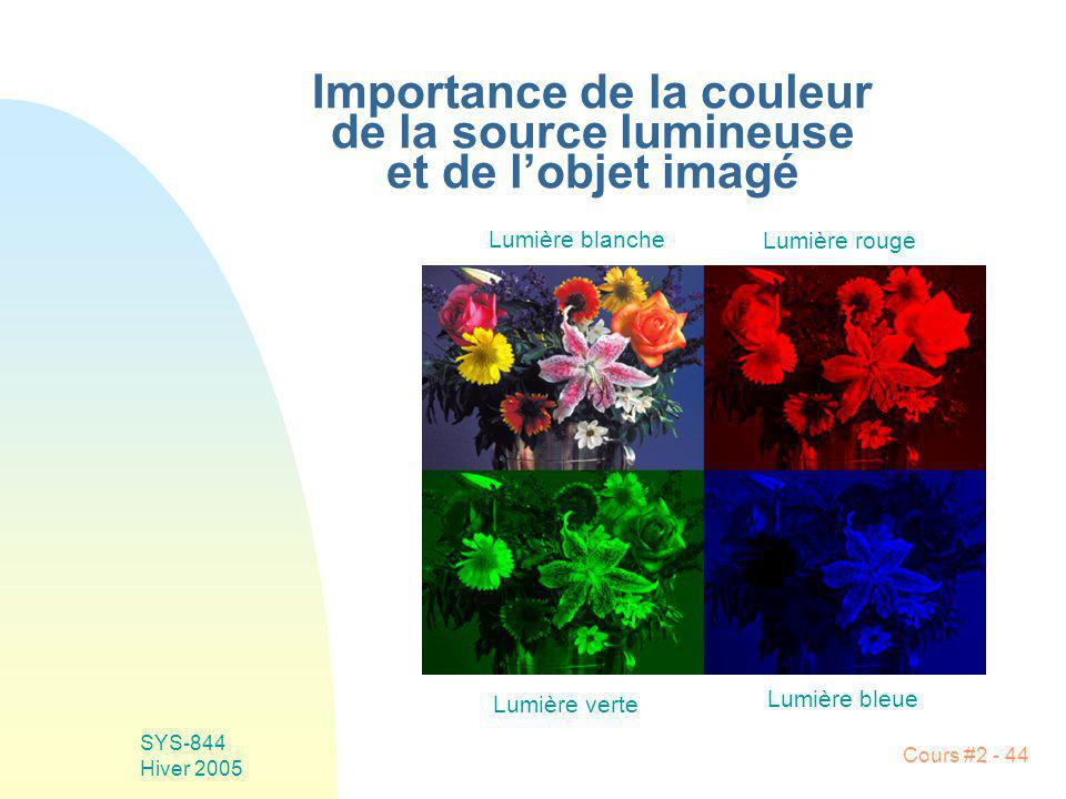 Importance de la couleur de la source lumineuse et de l'objet imagé