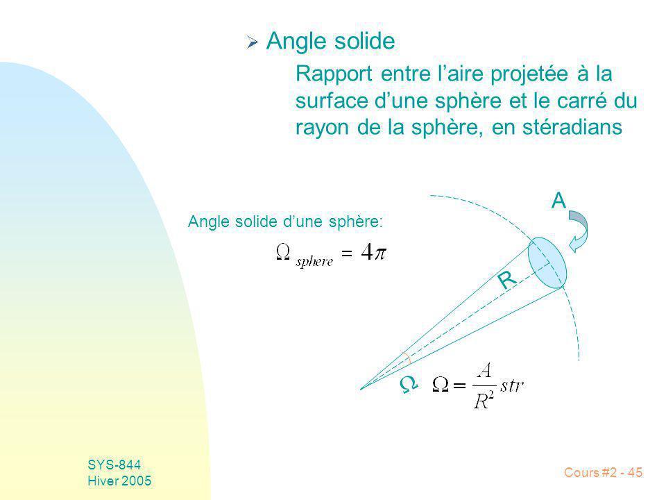 Angle solide Rapport entre l'aire projetée à la surface d'une sphère et le carré du rayon de la sphère, en stéradians.