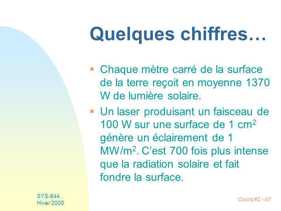 Quelques chiffres… Chaque mètre carré de la surface de la terre reçoit en moyenne 1370 W de lumière solaire.