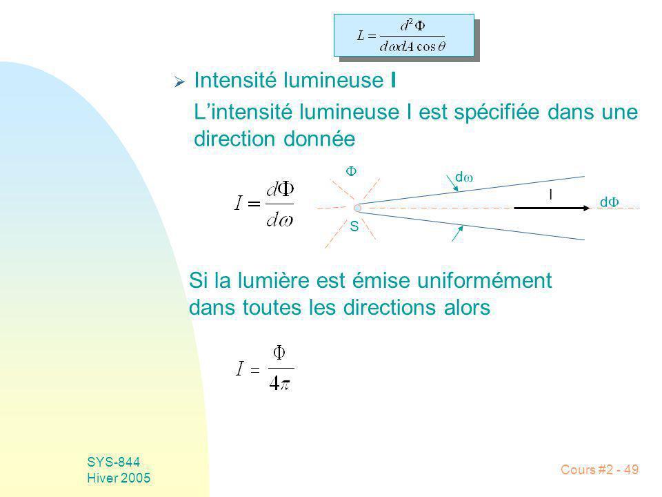 L'intensité lumineuse I est spécifiée dans une direction donnée