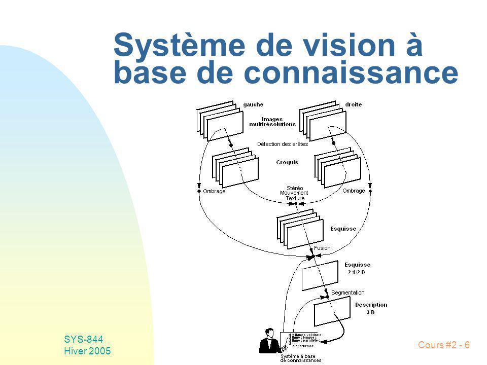 Système de vision à base de connaissance