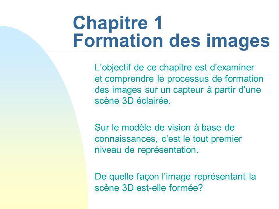 Chapitre 1 Formation des images