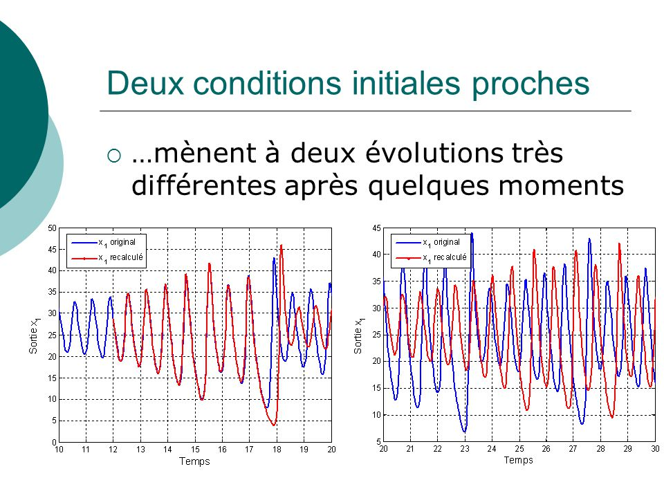 Deux conditions initiales proches