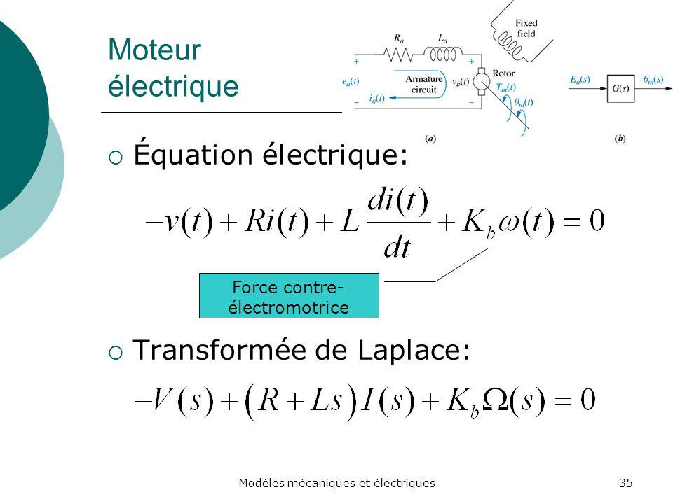 Moteur électrique Équation électrique: Transformée de Laplace: