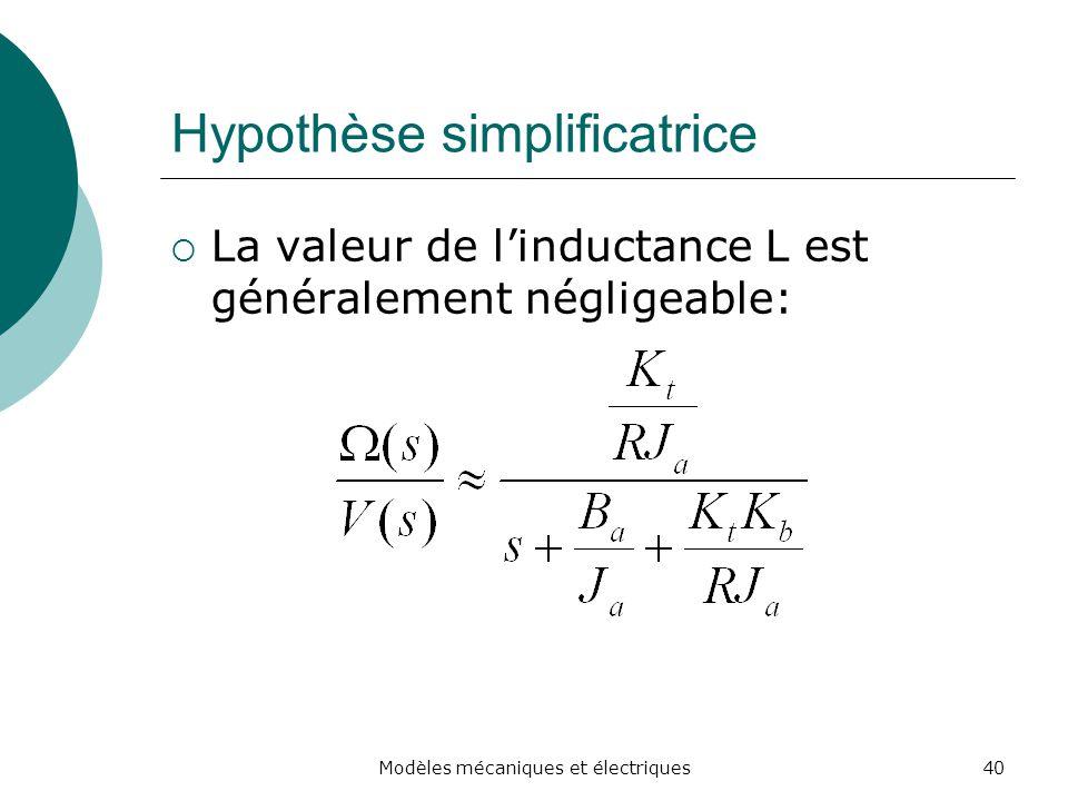 Hypothèse simplificatrice