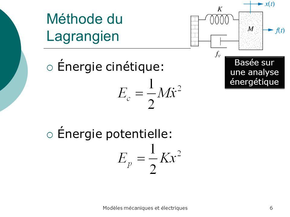 Méthode du Lagrangien Énergie cinétique: Énergie potentielle: