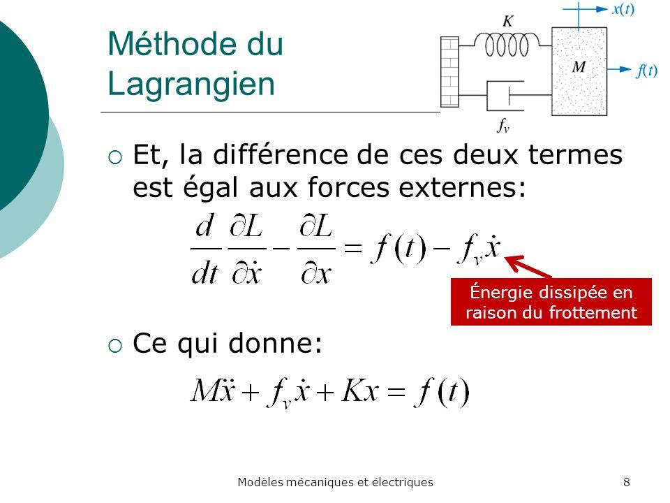 Méthode du Lagrangien Et, la différence de ces deux termes est égal aux forces externes: Ce qui donne:
