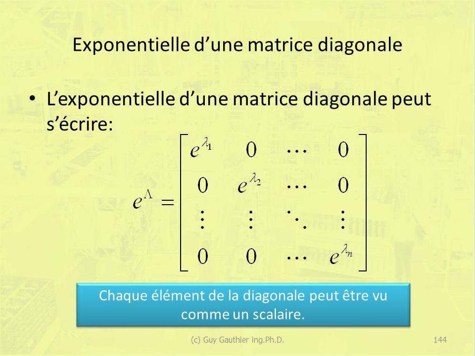 Exponentielle d'une matrice diagonale