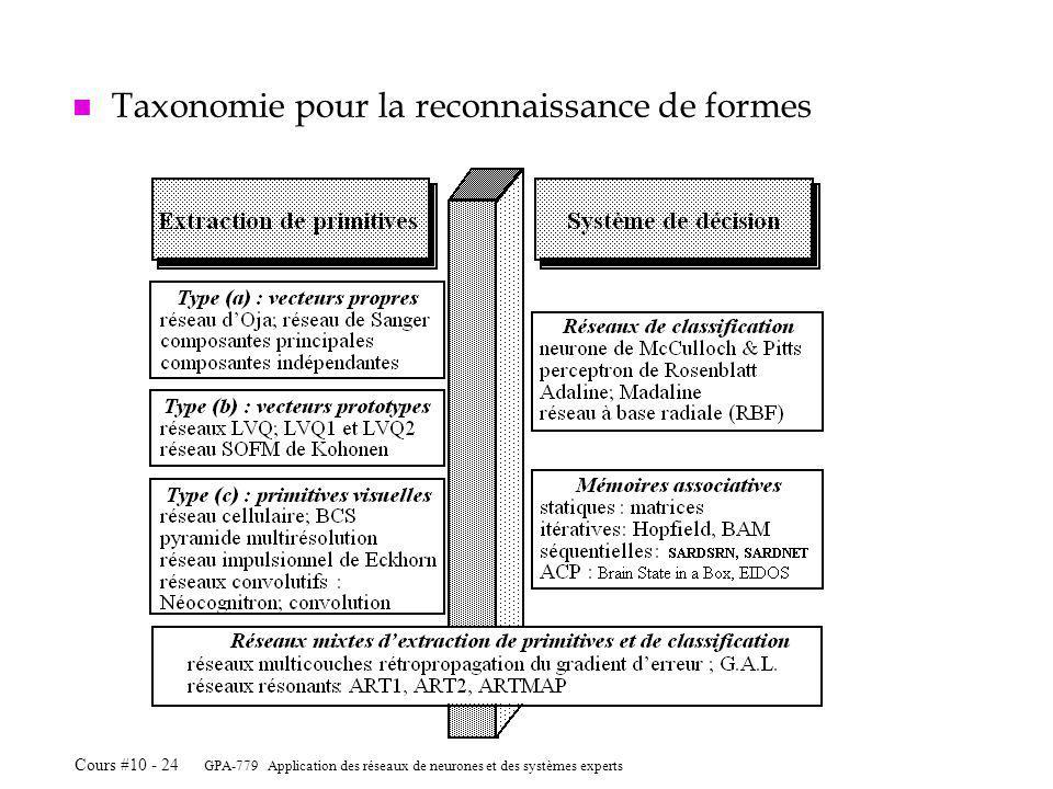 Taxonomie pour la reconnaissance de formes