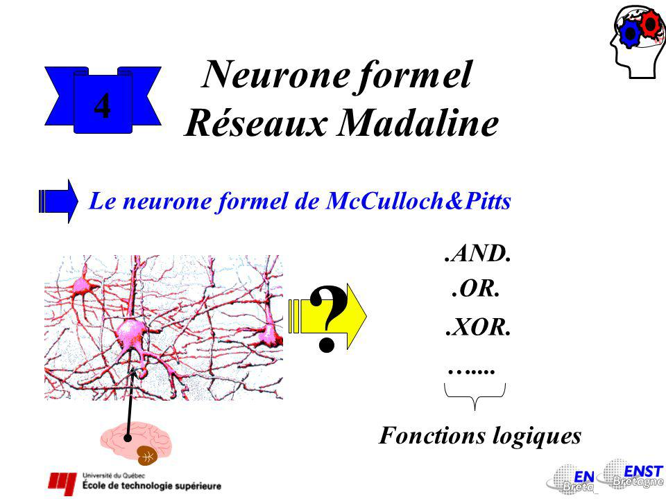 Neurone formel Réseaux Madaline 4
