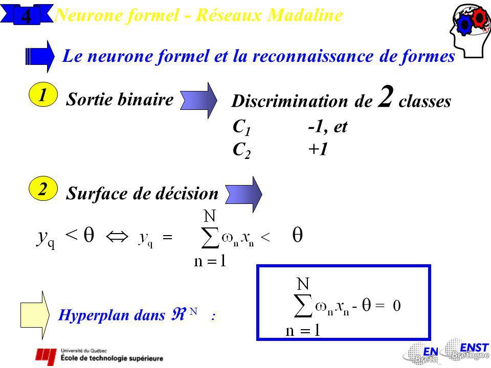 4 yq < q  q Neurone formel - Réseaux Madaline