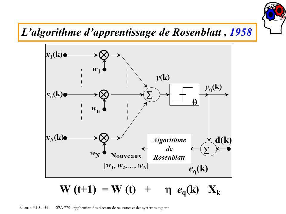    L'algorithme d'apprentissage de Rosenblatt , 1958  