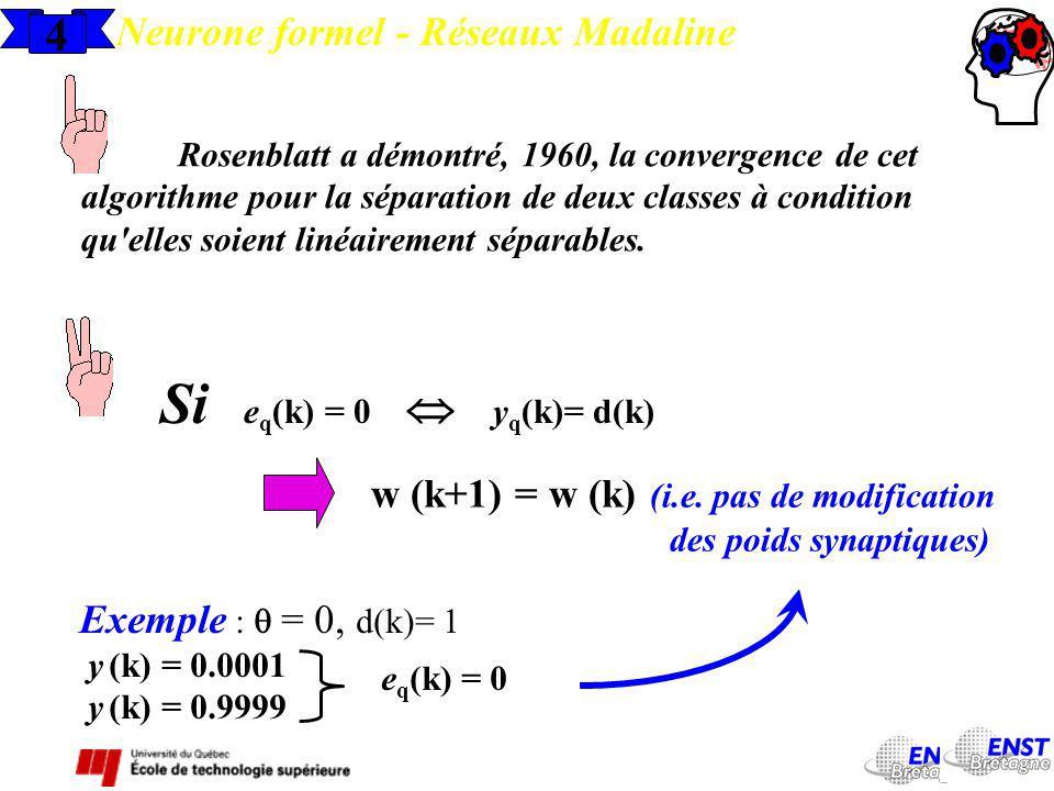 Si eq(k) = 0  yq(k)= d(k) 4 Neurone formel - Réseaux Madaline