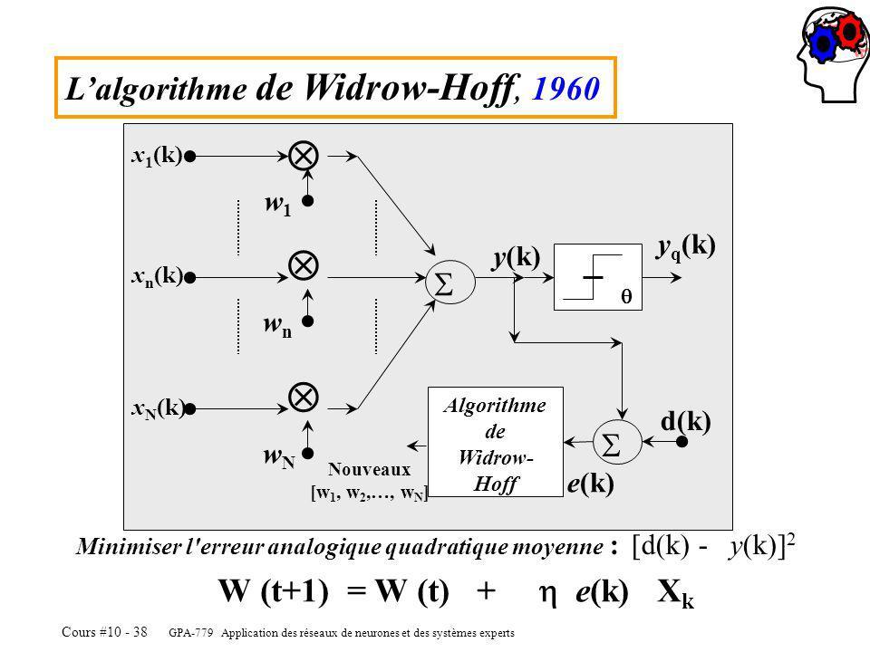    L'algorithme de Widrow-Hoff, 1960  