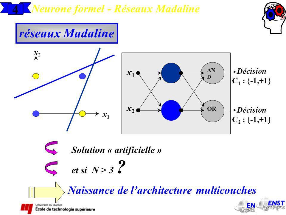 4 réseaux Madaline Neurone formel - Réseaux Madaline