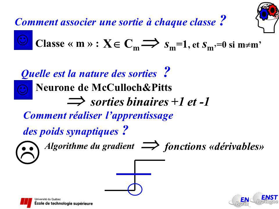   sorties binaires +1 et -1  fonctions «dérivables»  