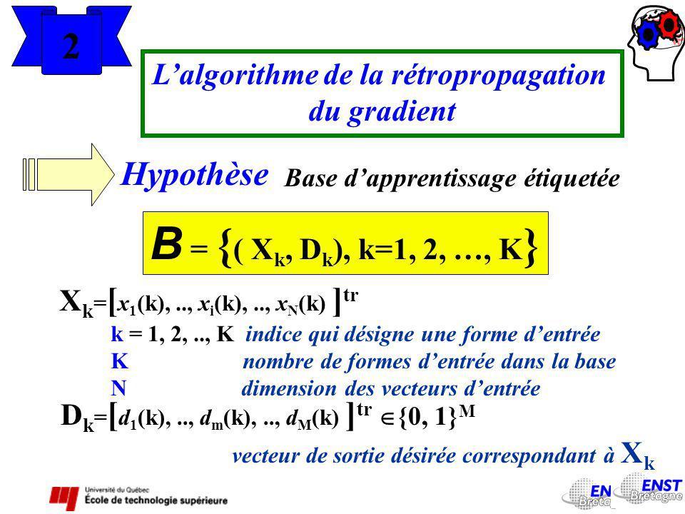 L'algorithme de la rétropropagation