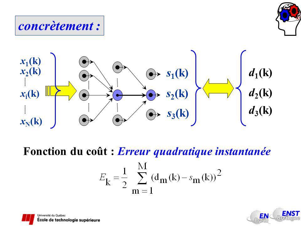 concrètement : s1(k) d1(k) s2(k) d2(k) d3(k) s3(k)