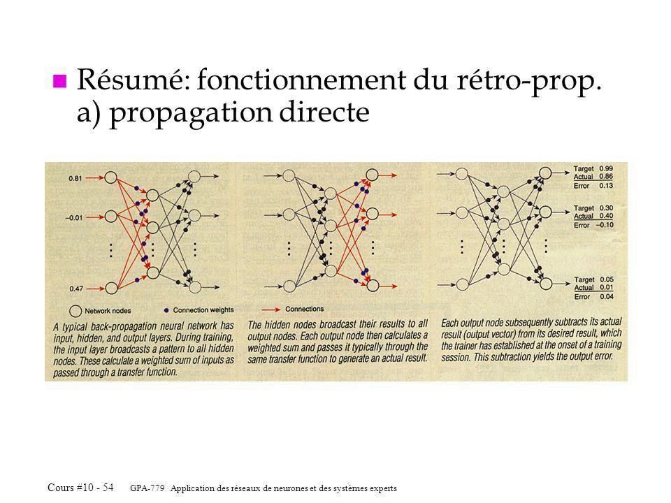 Résumé: fonctionnement du rétro-prop. a) propagation directe