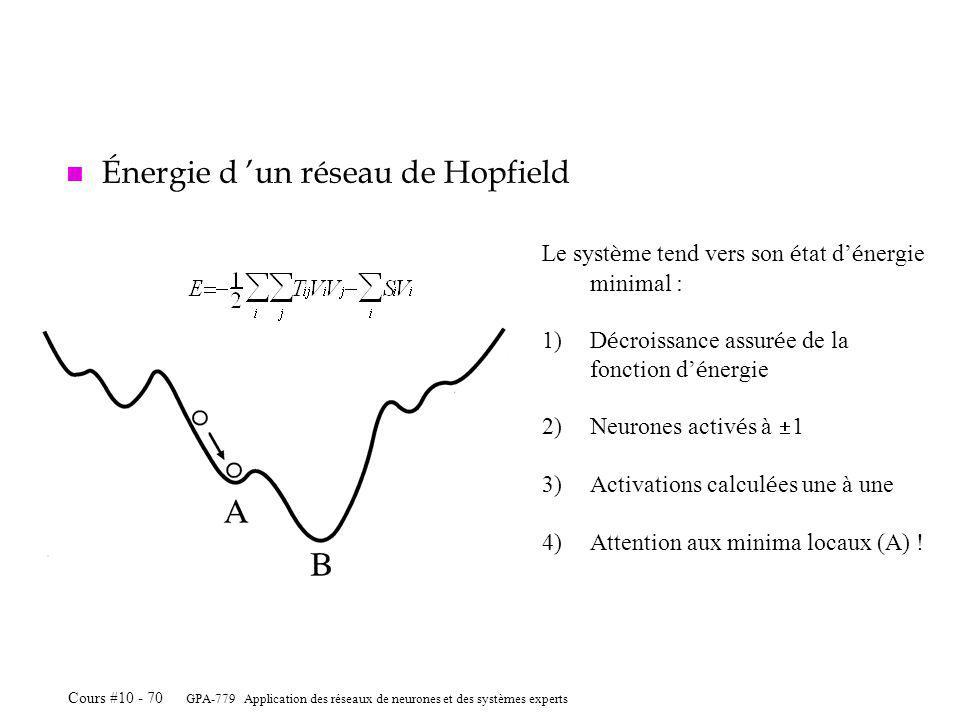 Énergie d 'un réseau de Hopfield