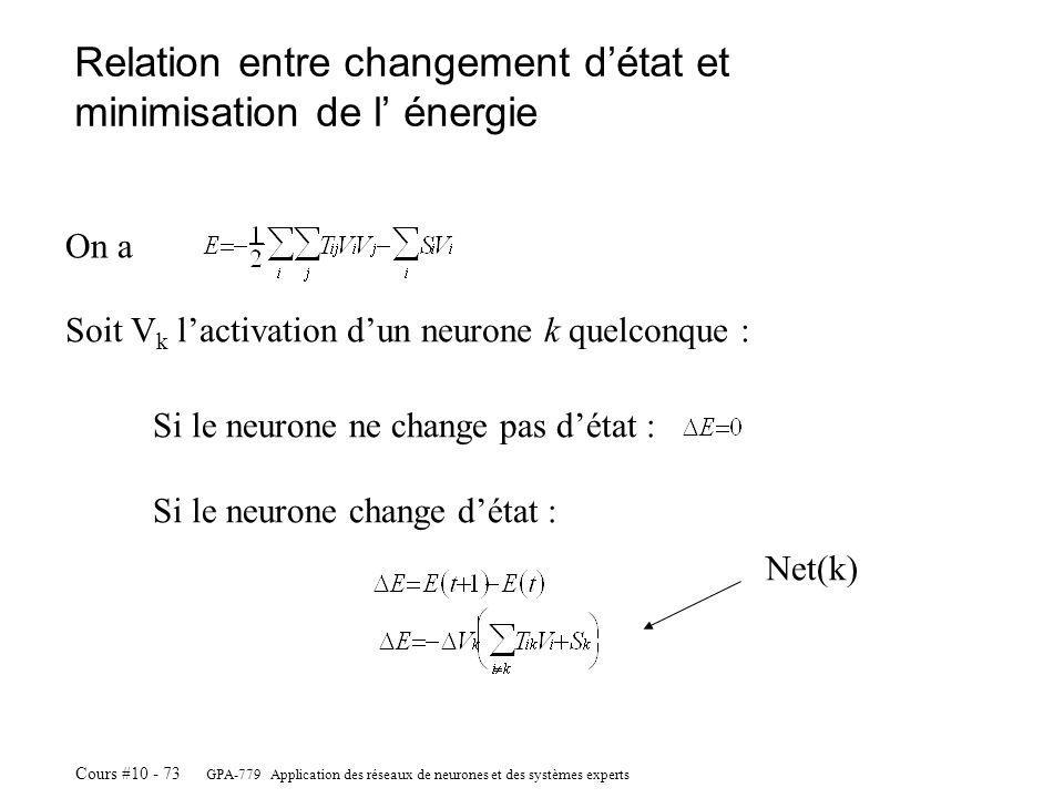 Relation entre changement d'état et minimisation de l' énergie