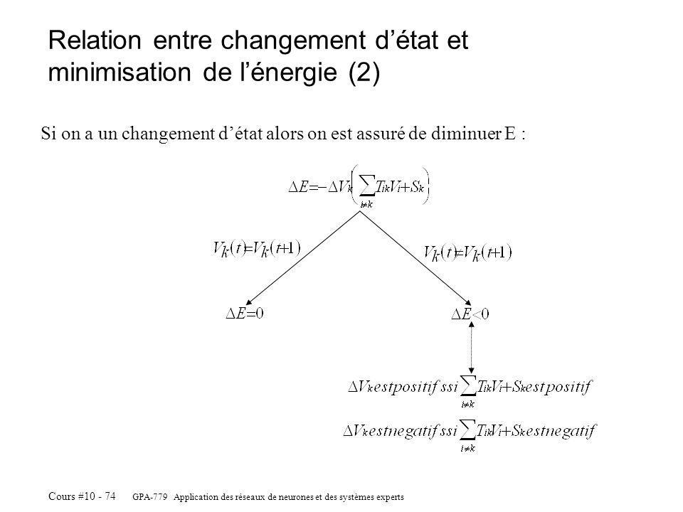 Relation entre changement d'état et minimisation de l'énergie (2)