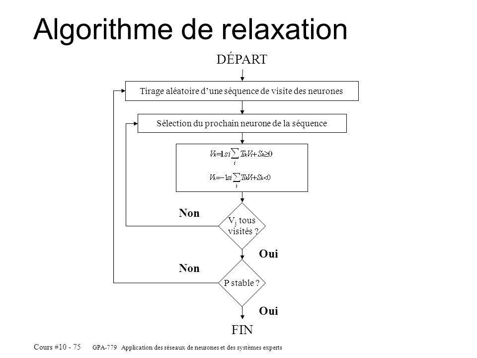 Algorithme de relaxation