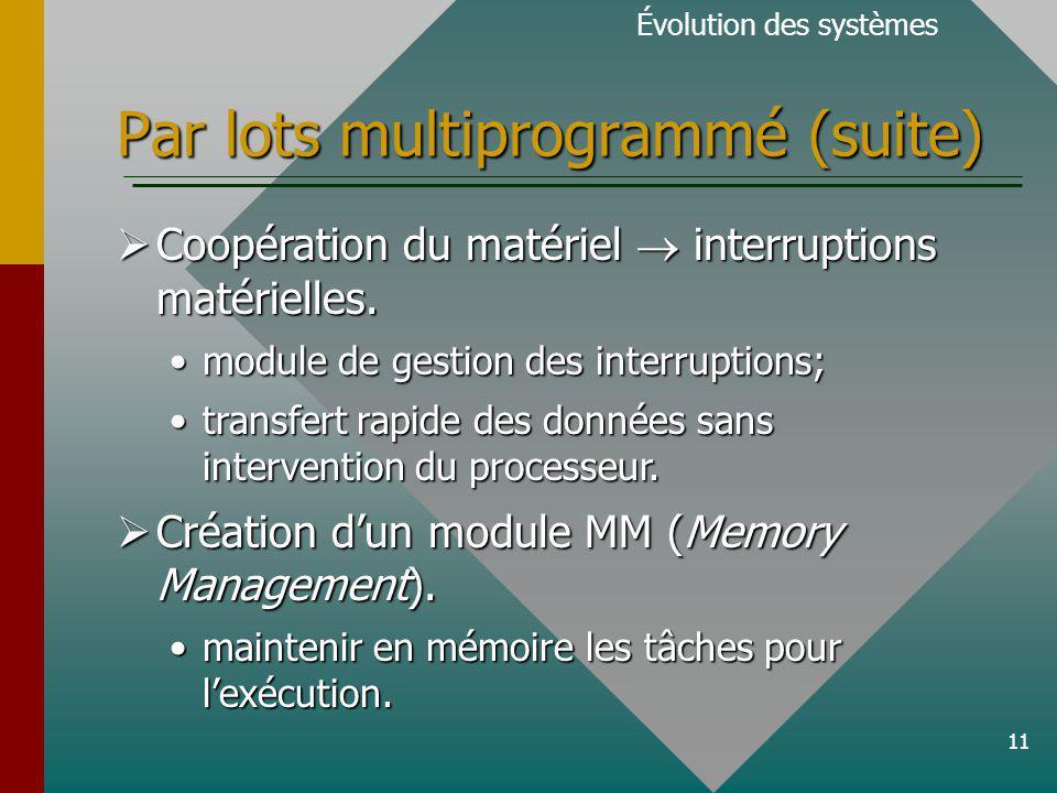 Par lots multiprogrammé (suite)