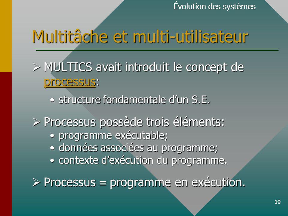 Multitâche et multi-utilisateur