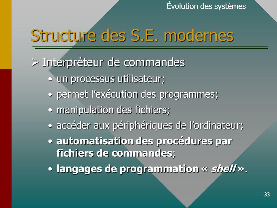 Structure des S.E. modernes