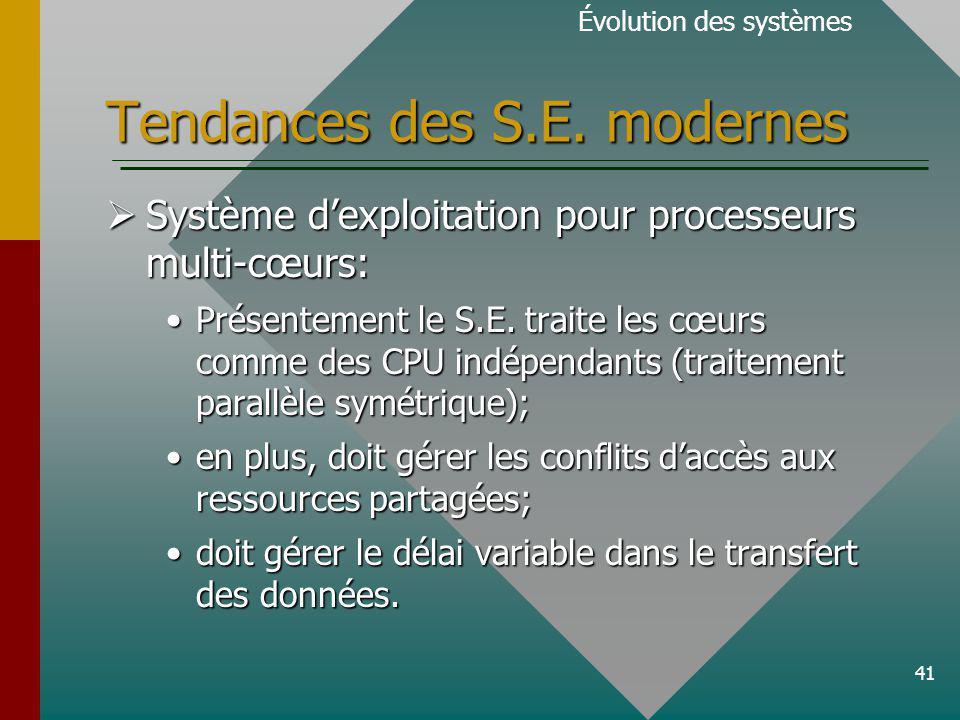 Tendances des S.E. modernes