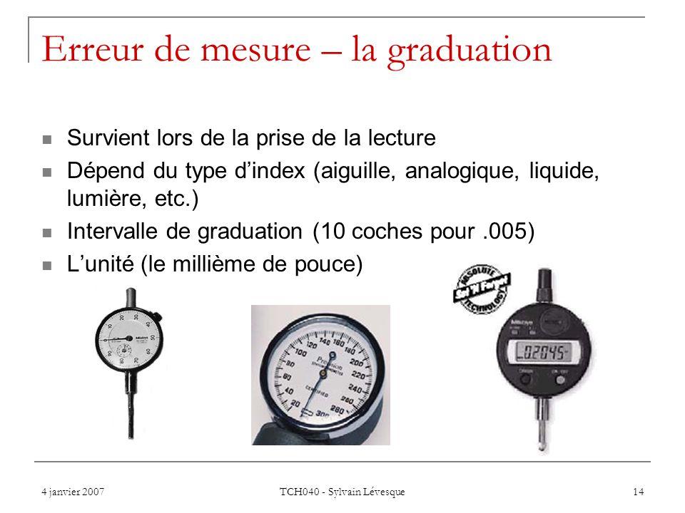 Erreur de mesure – la graduation