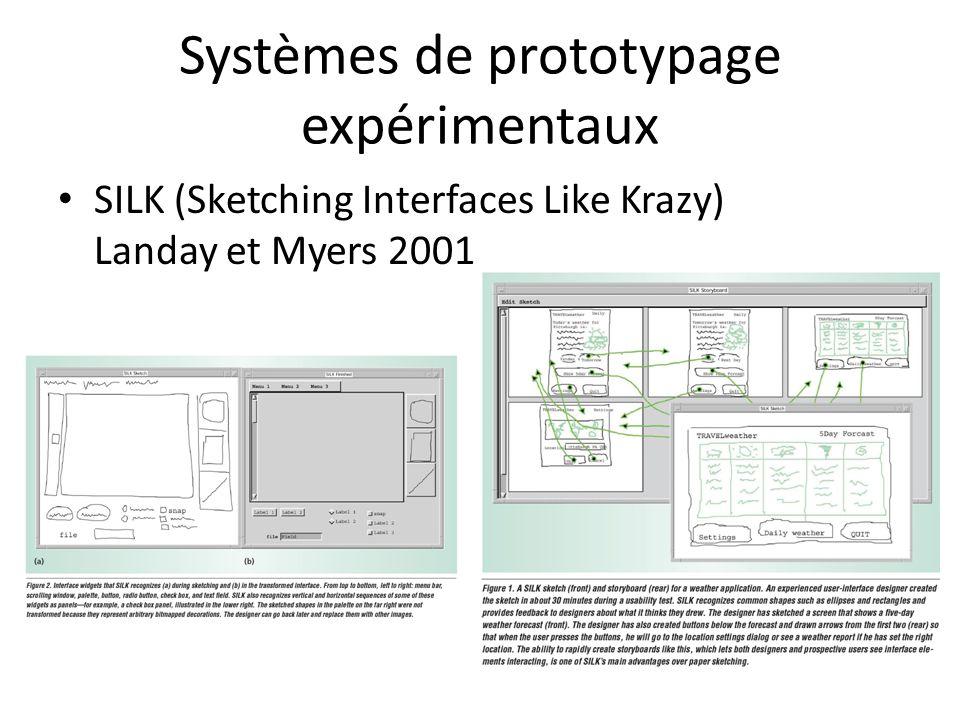 Systèmes de prototypage expérimentaux