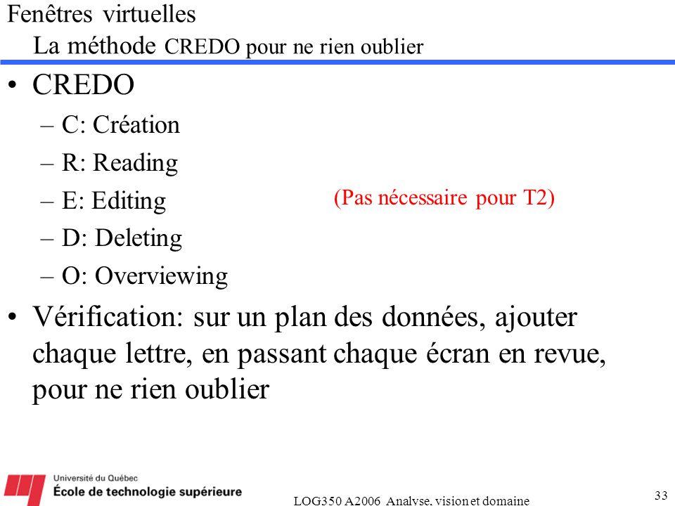 Fenêtres virtuelles La méthode CREDO pour ne rien oublier