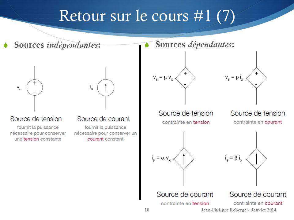 Retour sur le cours #1 (7) Sources indépendantes: Sources dépendantes: