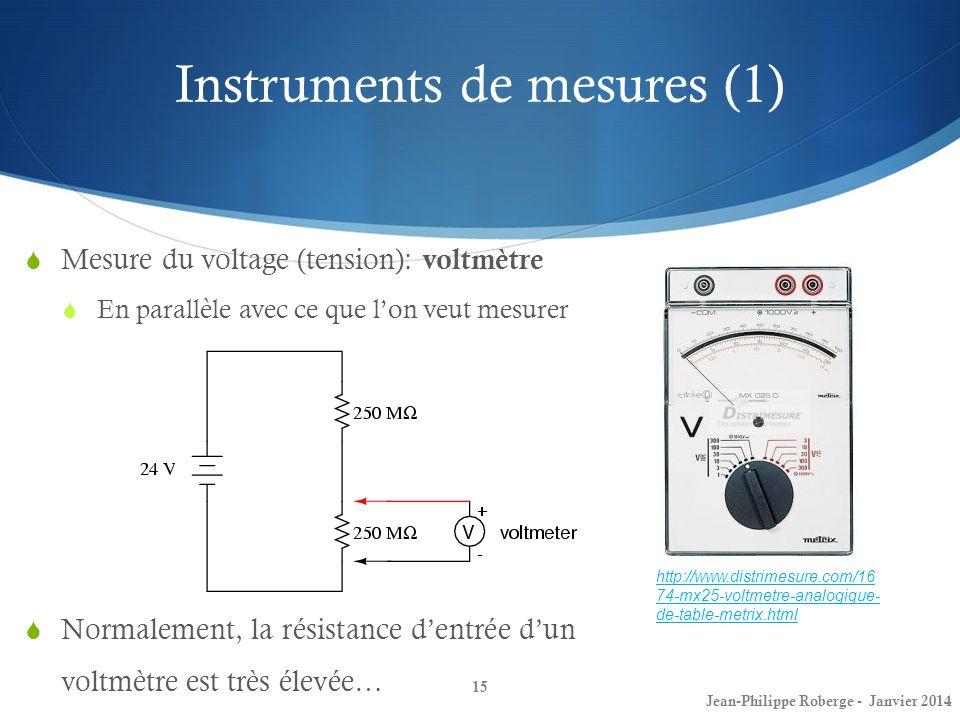 Instruments de mesures (1)