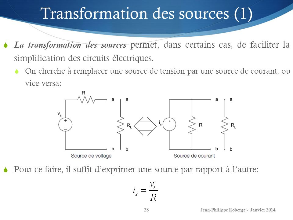 Transformation des sources (1)