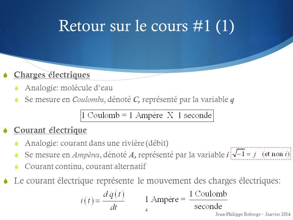 Retour sur le cours #1 (1) Charges électriques Courant électrique