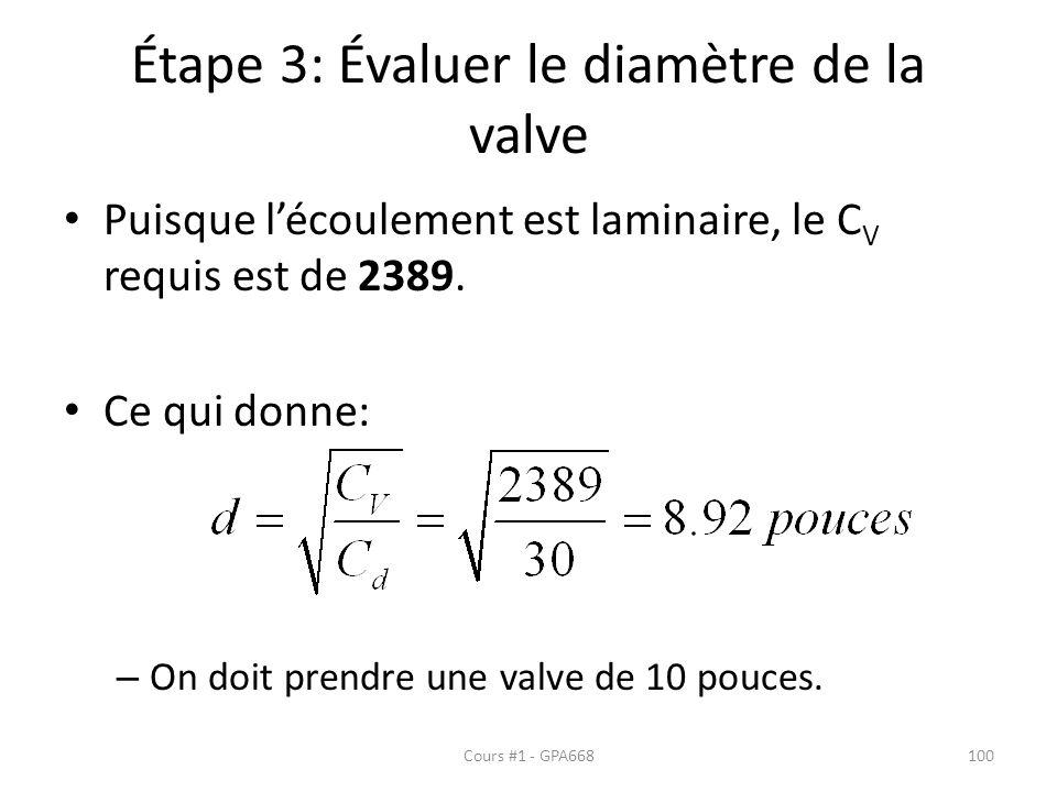 Étape 3: Évaluer le diamètre de la valve