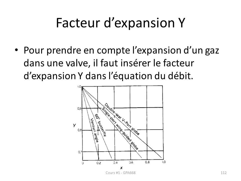 Facteur d'expansion Y Pour prendre en compte l'expansion d'un gaz dans une valve, il faut insérer le facteur d'expansion Y dans l'équation du débit.