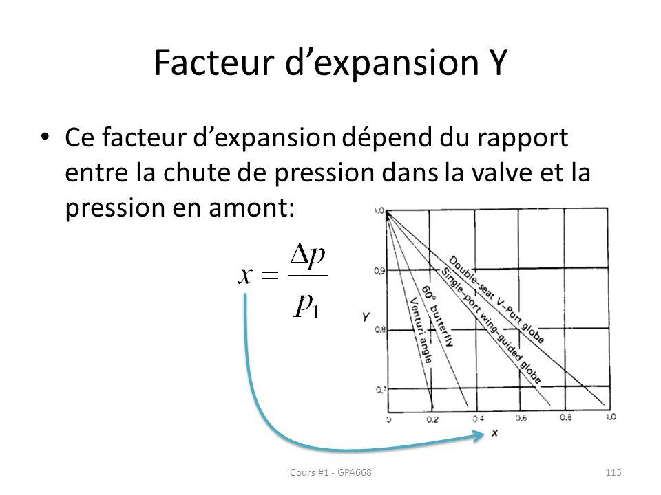 Facteur d'expansion Y Ce facteur d'expansion dépend du rapport entre la chute de pression dans la valve et la pression en amont: