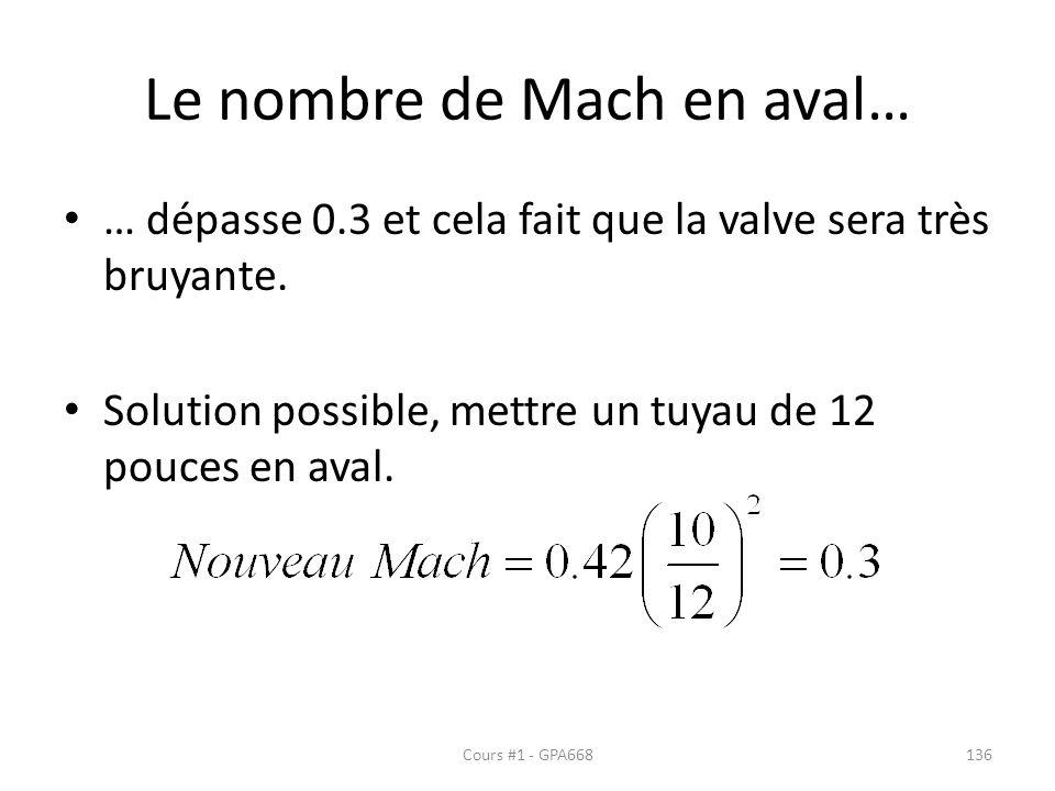 Le nombre de Mach en aval…